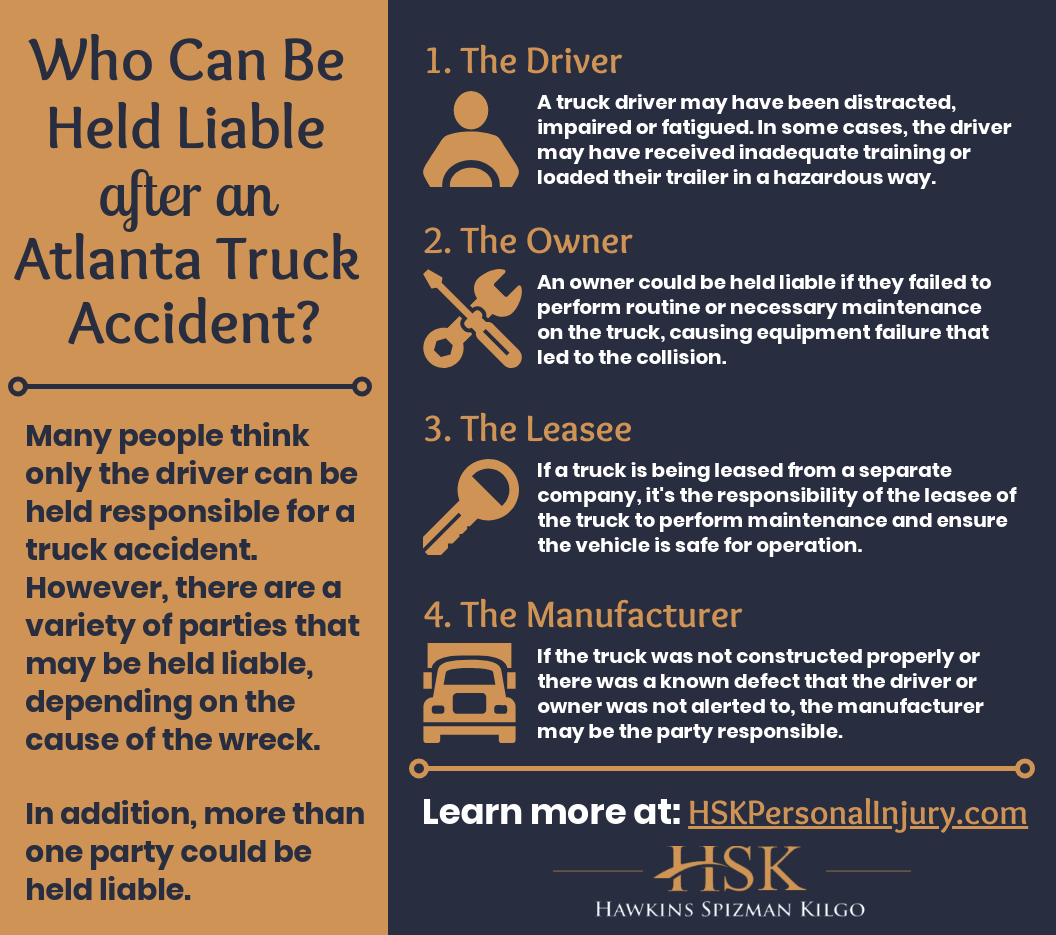 Who Can Be Held Liable in an Atlanta Truck Accident infographic
