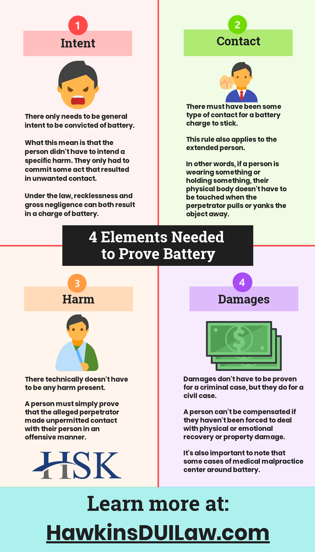 4 Elements Needed to Prove Battery infographic
