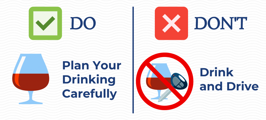 DO Plan Your Alcohol Consumption Carefully DON'T Drink and Drive-min