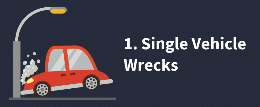 1. Single Vehicle Wrecks